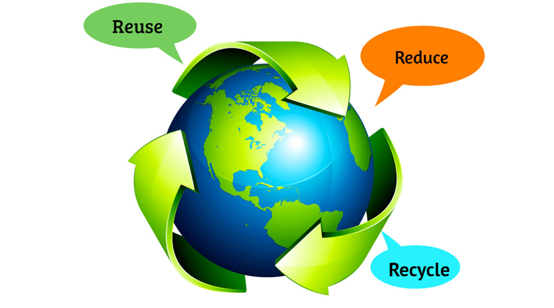 Reuse Reduce Recycle graphic