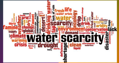 Water Scarcity Word Cloud