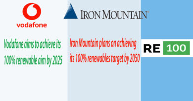 Vodafone, Iron mountain and RE100