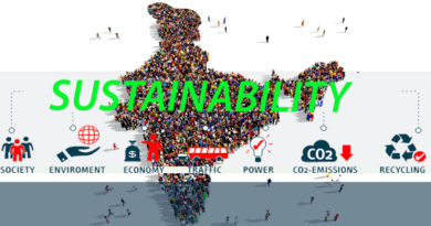 Sustainability in India