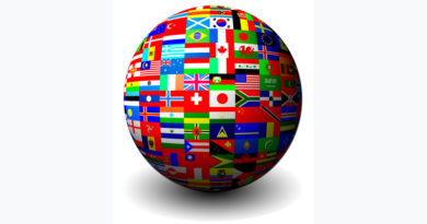Round Globe With all the flags