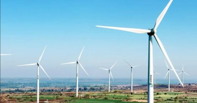 Wind Turbine farms