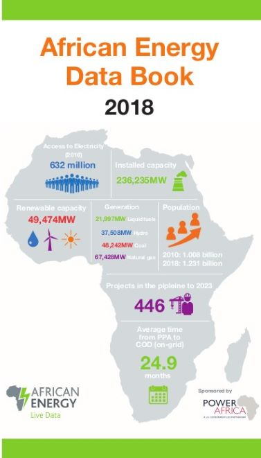 https://www.iamrenew.com/sustainability/african-energy-data-book-unveiled/