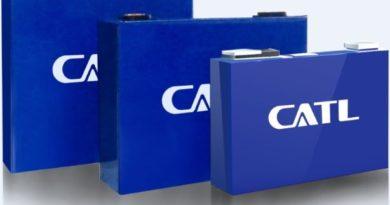 CATL Battery banner