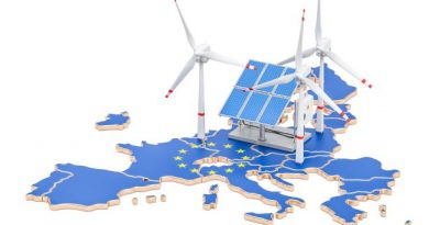 European Union Renewable Energy