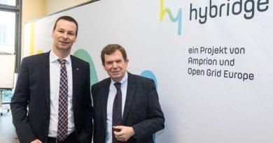 German RE Hydrogen Project