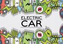 Opinion: Advances in Electric Vehicle Technologies and relevance to India
