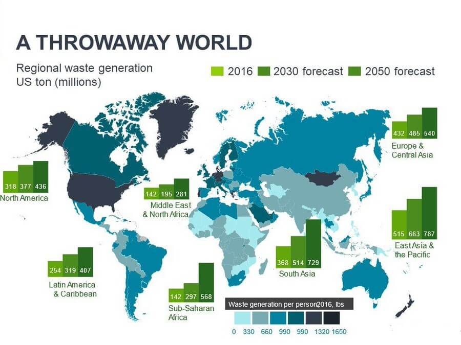World's Waste generation Map