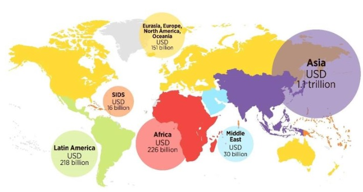 World map for solving climate change