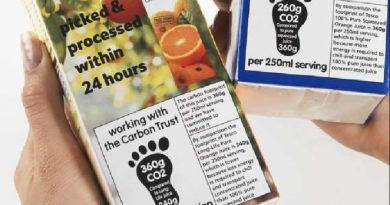 Carbon Footprint Labelling on Products