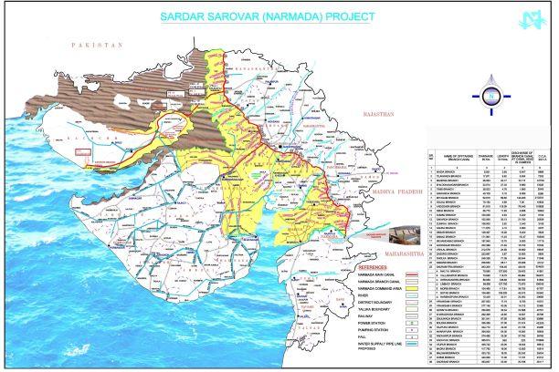 Sardar Sarovar Project Plan