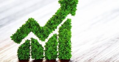 Green Bonds Market Bullish
