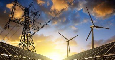 Renewable energy Economic survey