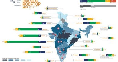 India Solar Rooftop Map 2019