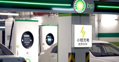 BP Charging Point in China