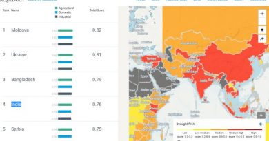 Drought Risk list by WRI