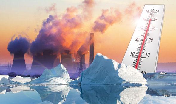 Global Heating