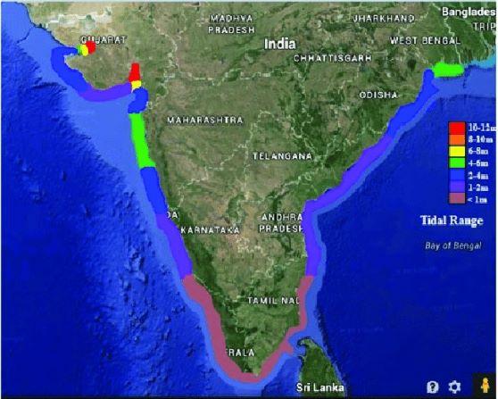 Tidal Range in India