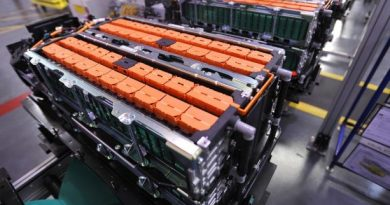 lithium-battery for EVs
