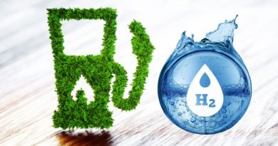 Renewables Green Hydrogen