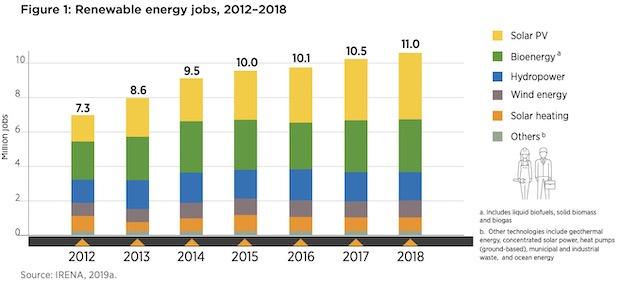 re jobs 2012-18