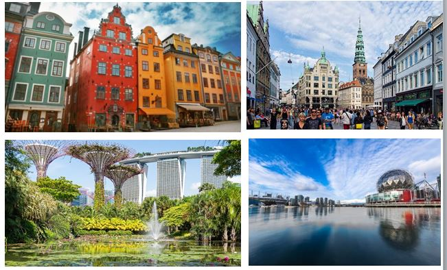 Cities with best sustainable policies