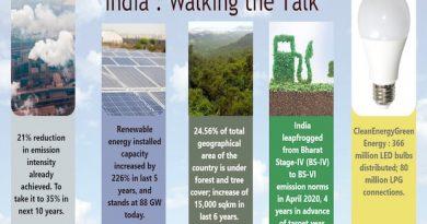 javadekar India emissions